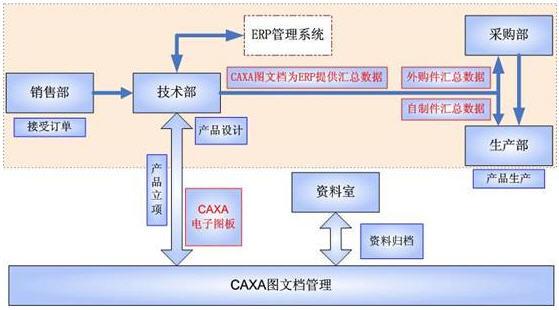 面對40G的圖紙,CAXA是這樣解決的