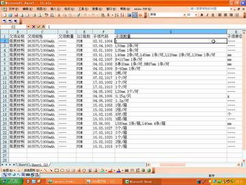 CAXA圖文檔突破信息化瓶頸