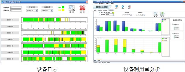 设备日志/设备利用率分析