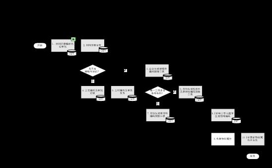 工装电路系统图学习